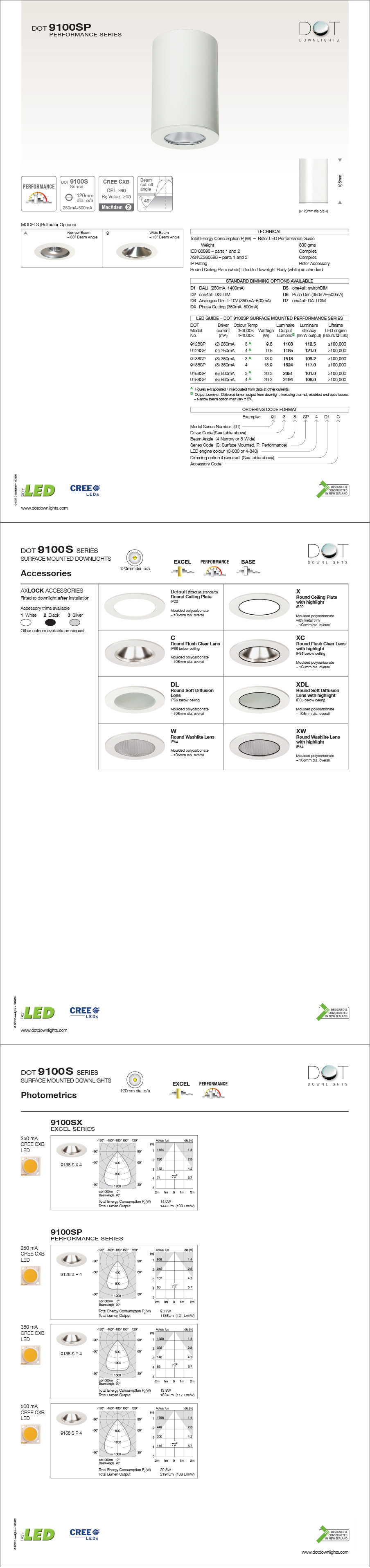 DOT 9700SP Downlight Data Sheet